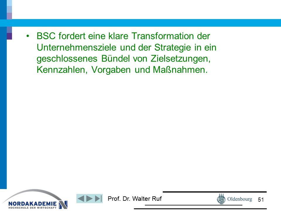 Prof. Dr. Walter Ruf BSC fordert eine klare Transformation der Unternehmensziele und der Strategie in ein geschlossenes Bündel von Zielsetzungen, Kenn