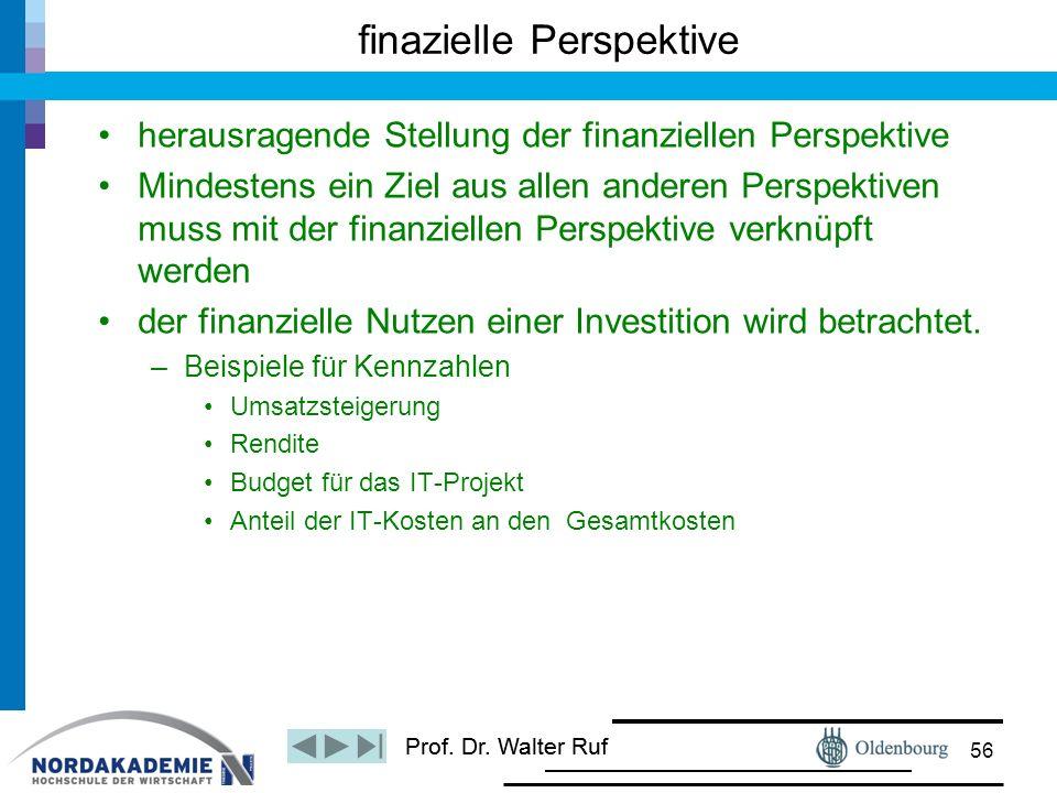 Prof. Dr. Walter Ruf herausragende Stellung der finanziellen Perspektive Mindestens ein Ziel aus allen anderen Perspektiven muss mit der finanziellen