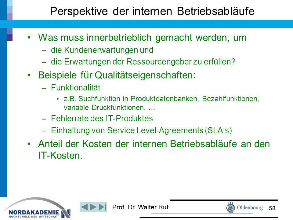 Prof. Dr. Walter Ruf Was muss innerbetrieblich gemacht werden, um –die Kundenerwartungen und –die Erwartungen der Ressourcengeber zu erfüllen? Beispie