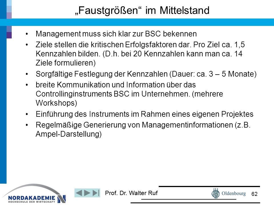 Prof. Dr. Walter Ruf Management muss sich klar zur BSC bekennen Ziele stellen die kritischen Erfolgsfaktoren dar. Pro Ziel ca. 1,5 Kennzahlen bilden.