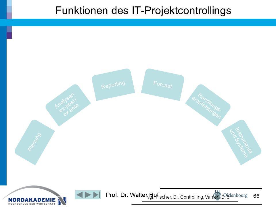 Prof. Dr. Walter Ruf Planung Analysen ex-post / ex ante Reporting Forcast Handlungs- empfehlungen Instrumente und Systeme Funktionen des IT-Projektcon