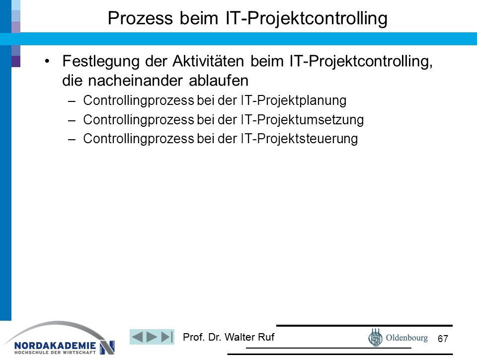 Prof. Dr. Walter Ruf Festlegung der Aktivitäten beim IT-Projektcontrolling, die nacheinander ablaufen –Controllingprozess bei der IT-Projektplanung –C