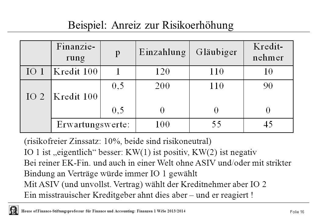 """House of Finance-Stiftungsprofessur für Finance und Accounting: Finanzen 1 WiSe 2013/2014 Folie 16 Beispiel: Anreiz zur Risikoerhöhung (risikofreier Zinssatz: 10%, beide sind risikoneutral) IO 1 ist """"eigentlich besser: KW(1) ist positiv, KW(2) ist negativ Bei reiner EK-Fin."""