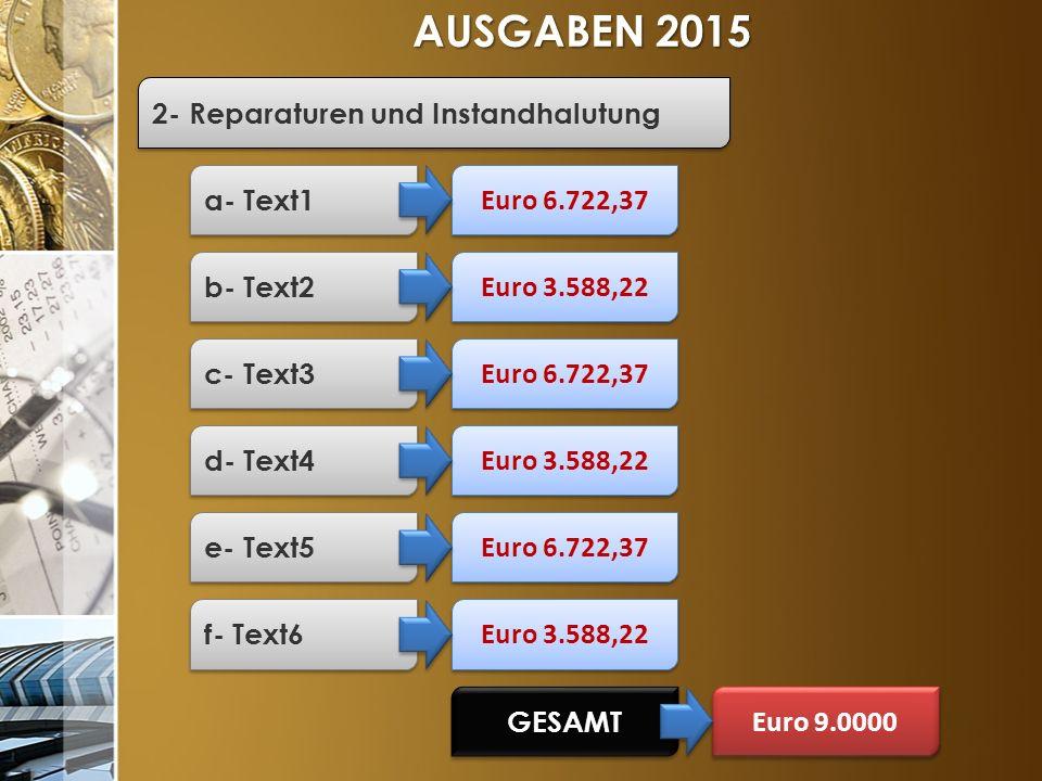 AUSGABEN 2015 2- Reparaturen und Instandhalutung a- Text1 b- Text2 Euro 6.722,37 Euro 3.588,22 GESAMT Euro 9.0000 c- Text3 d- Text4 Euro 6.722,37 Euro 3.588,22 e- Text5 f- Text6 Euro 6.722,37 Euro 3.588,22