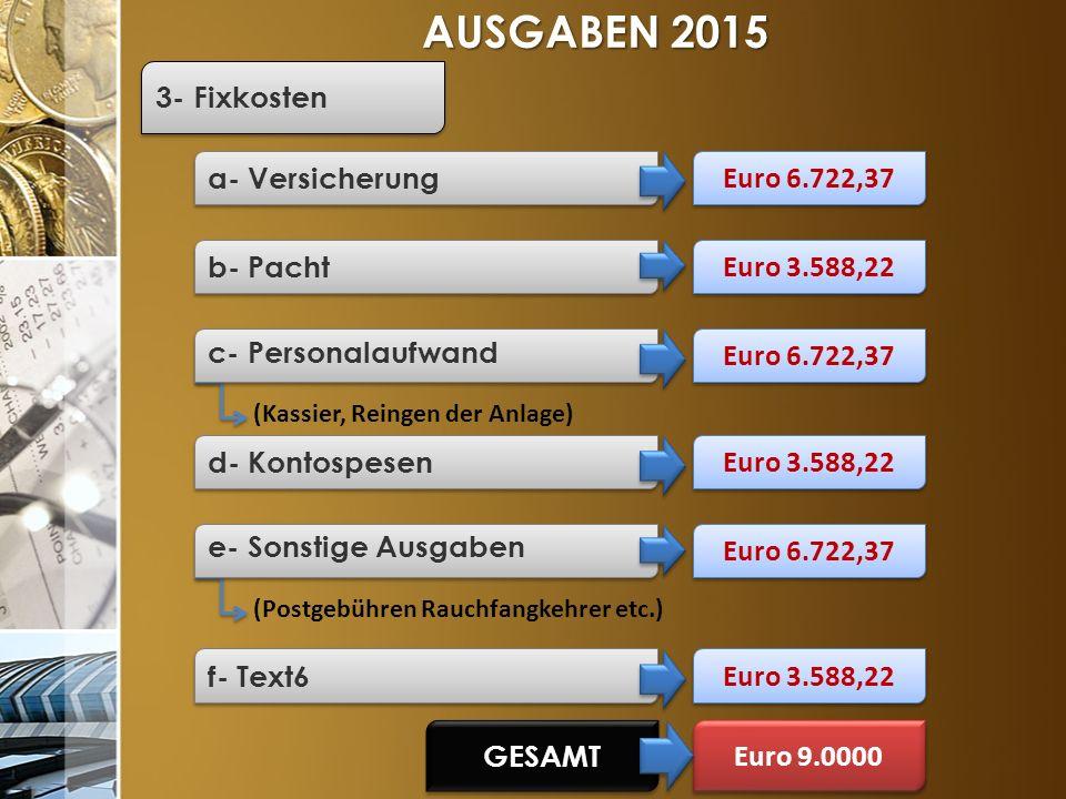 AUSGABEN 2015 4-Mitgliederauszahlung a- Text1 b- Text2 Euro 6.722,37 Euro 3.588,22 GESAMT Euro 9.0000