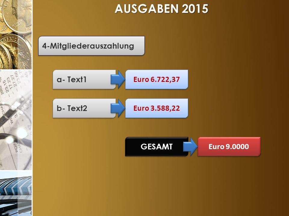 AUSGABEN 2015 1- Betriebskosten GESAMT Euro 9.0000 2- Reparaturen und Instandhalutung 3- Fixkosten 4-Mitgliederauszahlung Euro 9.0000