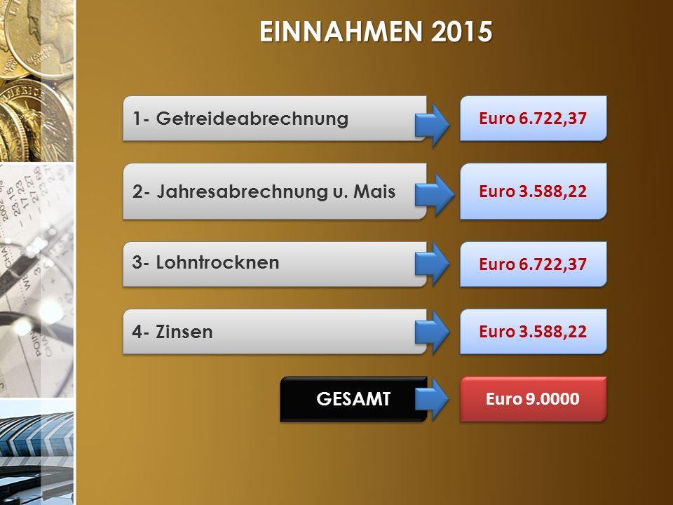 EINNAHMEN 2015 1- Getreideabrechnung 2- Jahresabrechnung u.