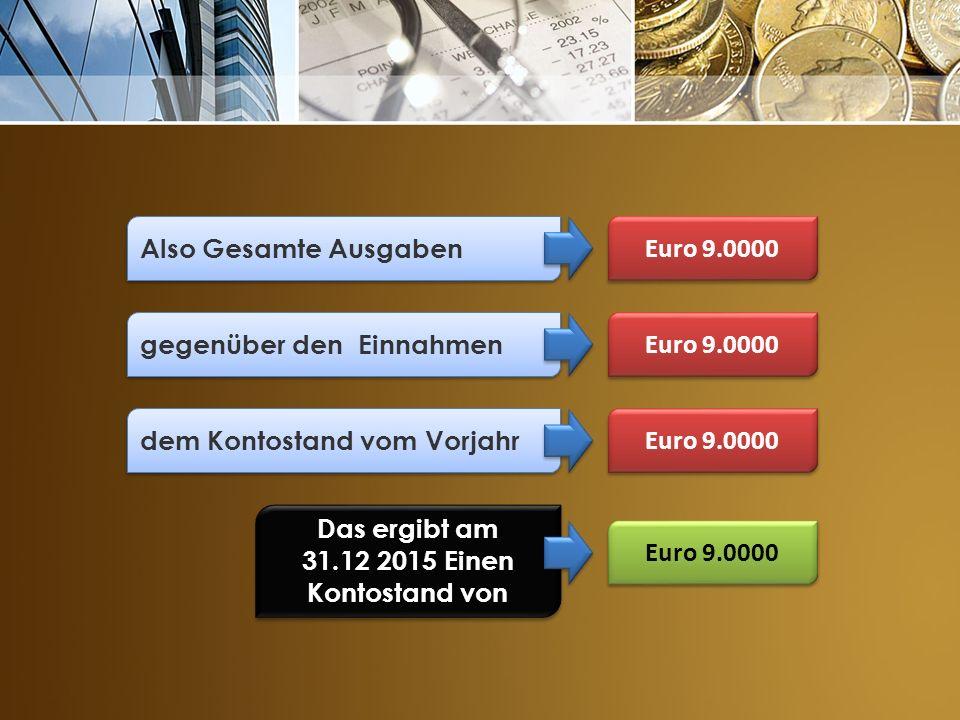 Also Gesamte Ausgaben Das ergibt am 31.12 2015 Einen Kontostand von Das ergibt am 31.12 2015 Einen Kontostand von Euro 9.0000 gegenüber den Einnahmen dem Kontostand vom Vorjahr Euro 9.0000