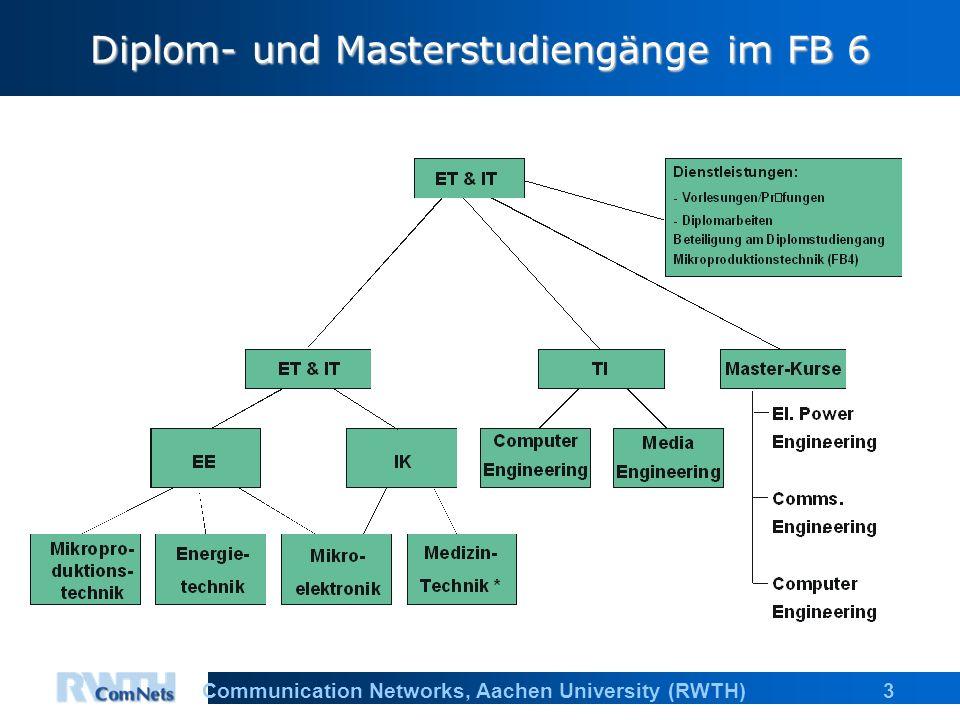 3 Diplom- und Masterstudiengänge im FB 6