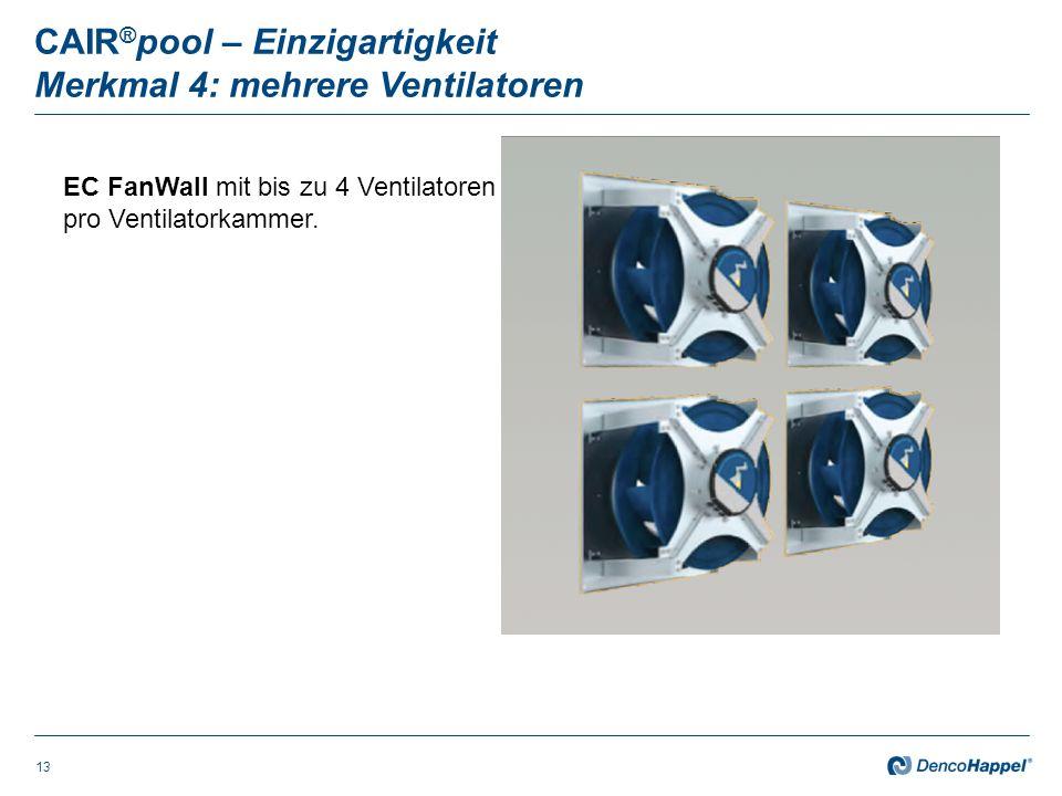 CAIR ® pool – Einzigartigkeit Merkmal 4: mehrere Ventilatoren 13 EC FanWall mit bis zu 4 Ventilatoren pro Ventilatorkammer.