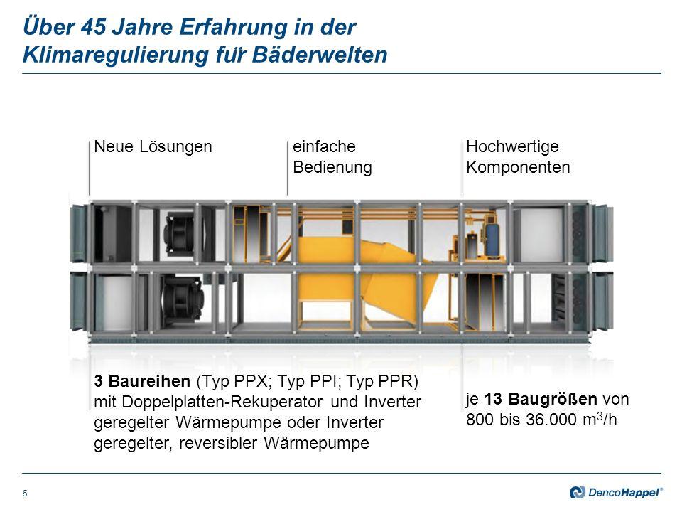 5 Neue Lösungeneinfache Bedienung Hochwertige Komponenten 3 Baureihen (Typ PPX; Typ PPI; Typ PPR) mit Doppelplatten-Rekuperator und Inverter geregelter Wärmepumpe oder Inverter geregelter, reversibler Wärmepumpe je 13 Baugrößen von 800 bis 36.000 m 3 /h