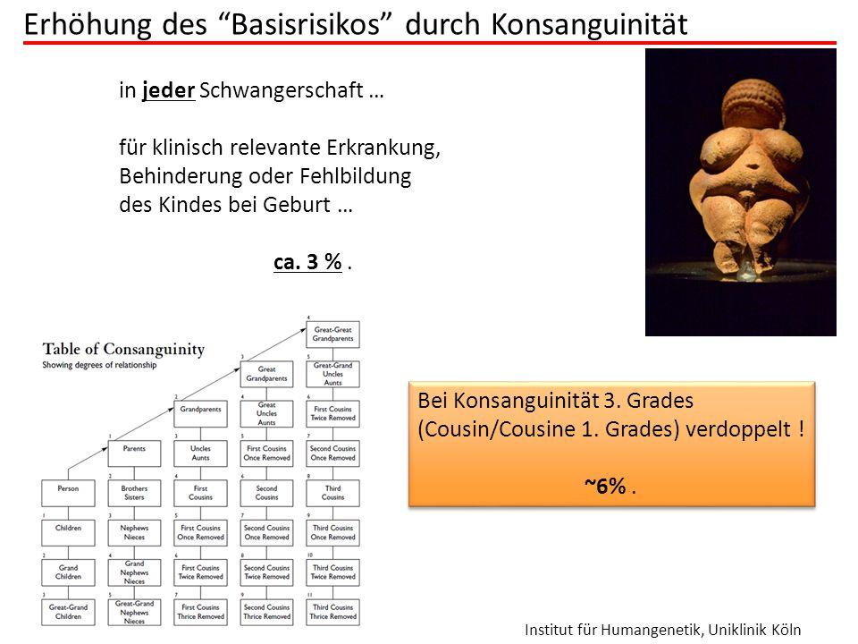 """Institut für Humangenetik, Uniklinik Köln Erhöhung des """"Basisrisikos"""" durch Konsanguinität in jeder Schwangerschaft … für klinisch relevante Erkrankun"""