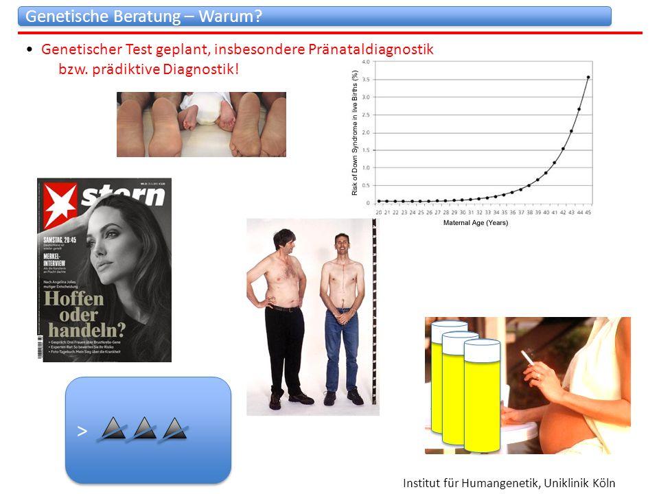 Institut für Humangenetik, Uniklinik Köln Prädiktive Testung (Beispiele)  Neurodegenerative Erkrankungen (AD)  Erbliche Tumorerkrankungen: Adenomatosis polyposis coli (APC) Hereditary Non-Polyposis Colon Cancer (HNPCC) erblicher Brust-/Eierstockkrebs (BRCA1/2-Gen)  Erbliche Formen von plötzlichem Herztod