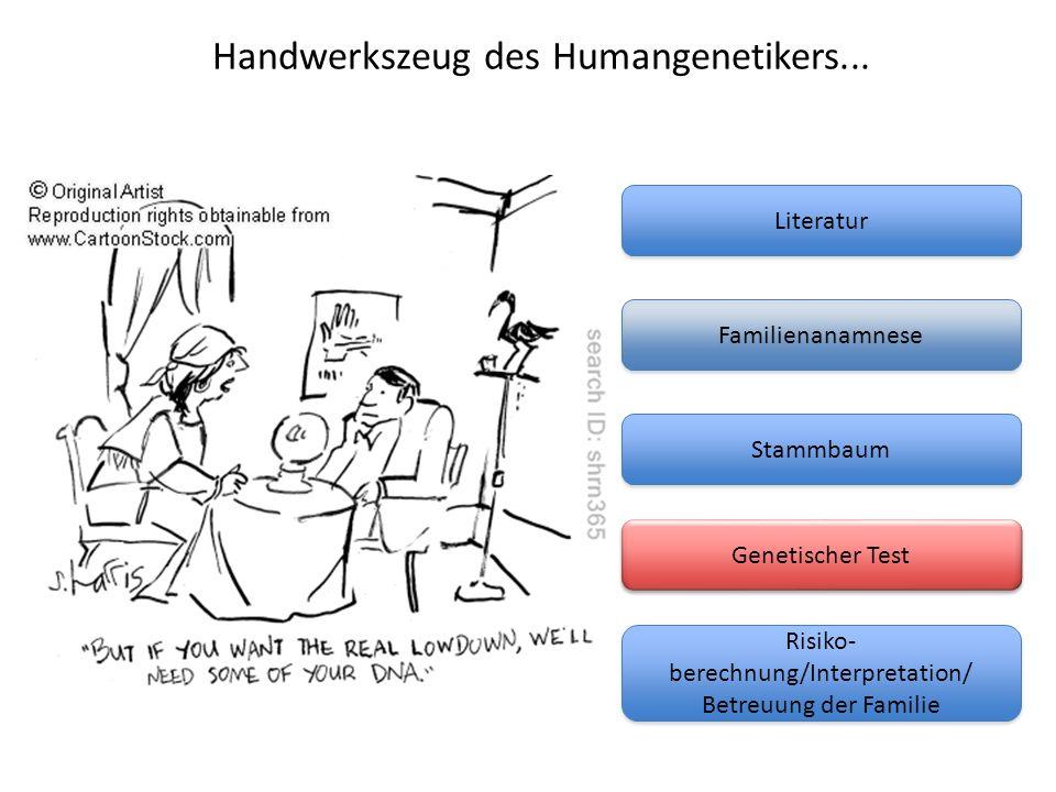 Handwerkszeug des Humangenetikers... Stammbaum Familienanamnese Literatur Risiko- berechnung/Interpretation/ Betreuung der Familie Risiko- berechnung/