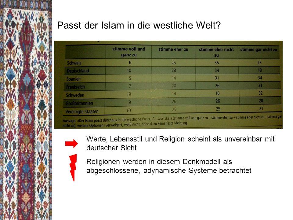 Passt der Islam in die westliche Welt.
