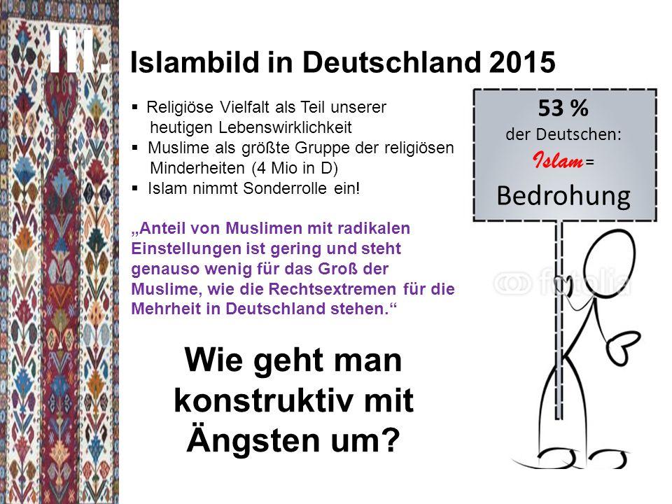 III. Islambild in Deutschland 2015 53 % der Deutschen: Islam = Bedrohung  Religiöse Vielfalt als Teil unserer heutigen Lebenswirklichkeit  Muslime a