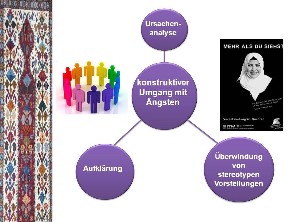 konstruktiver Umgang mit Ängsten Ursachen- analyse Überwindung von stereotypen Vorstellungen Aufklärung