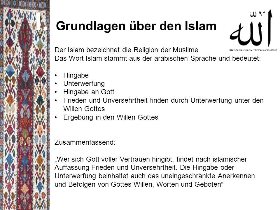 Religionsbilder in Deutschland im Vergleich
