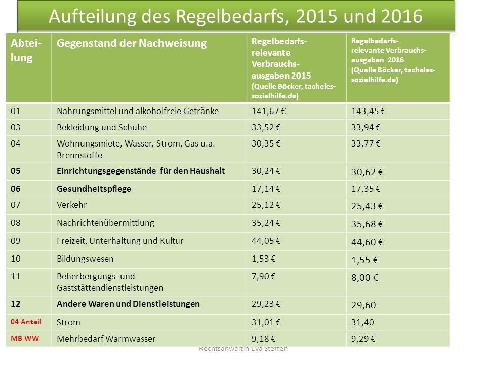 Aufteilung des Regelbedarfs, 2015 und 2016 Rechtsanwältin Eva Steffen Abtei- lung Gegenstand der Nachweisung Regelbedarfs- relevante Verbrauchs- ausga