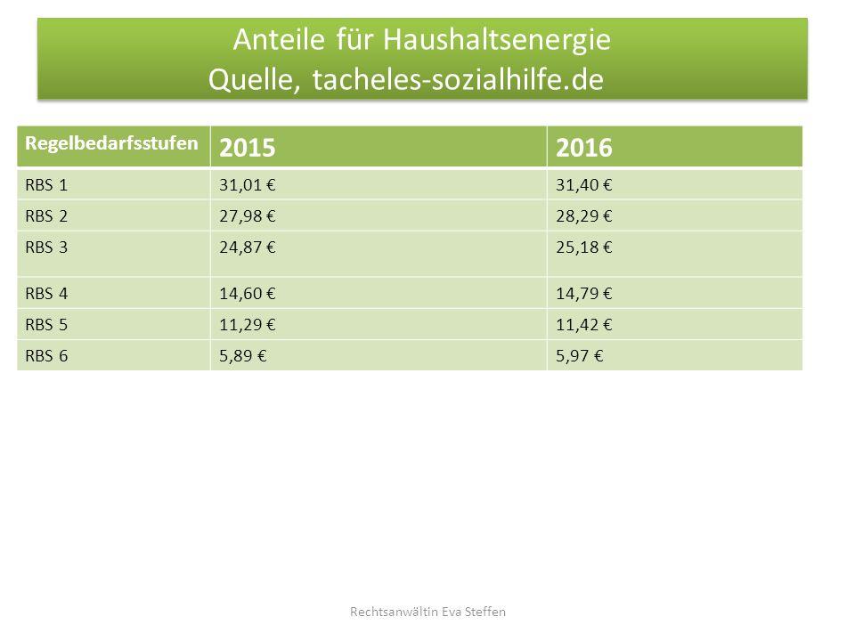 Anteile für Haushaltsenergie Quelle, tacheles-sozialhilfe.de Rechtsanwältin Eva Steffen Regelbedarfsstufen 20152016 RBS 131,01 €31,40 € RBS 227,98 €28
