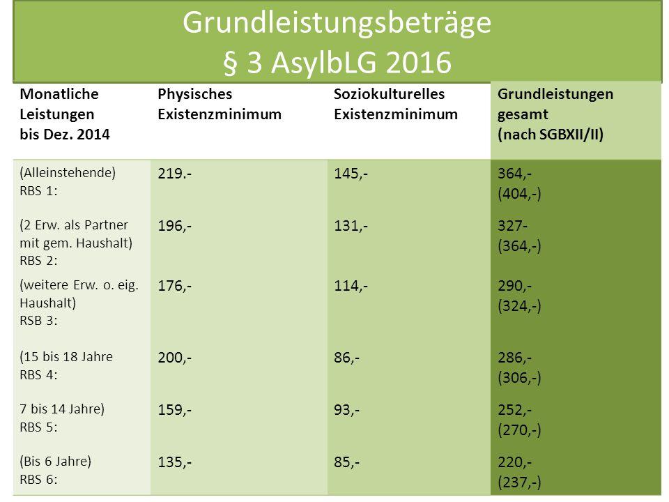 Grundleistungsbeträge § 3 AsylbLG 2016 Rechtsanwältin Eva Steffen Monatliche Leistungen bis Dez. 2014 Physisches Existenzminimum Soziokulturelles Exis