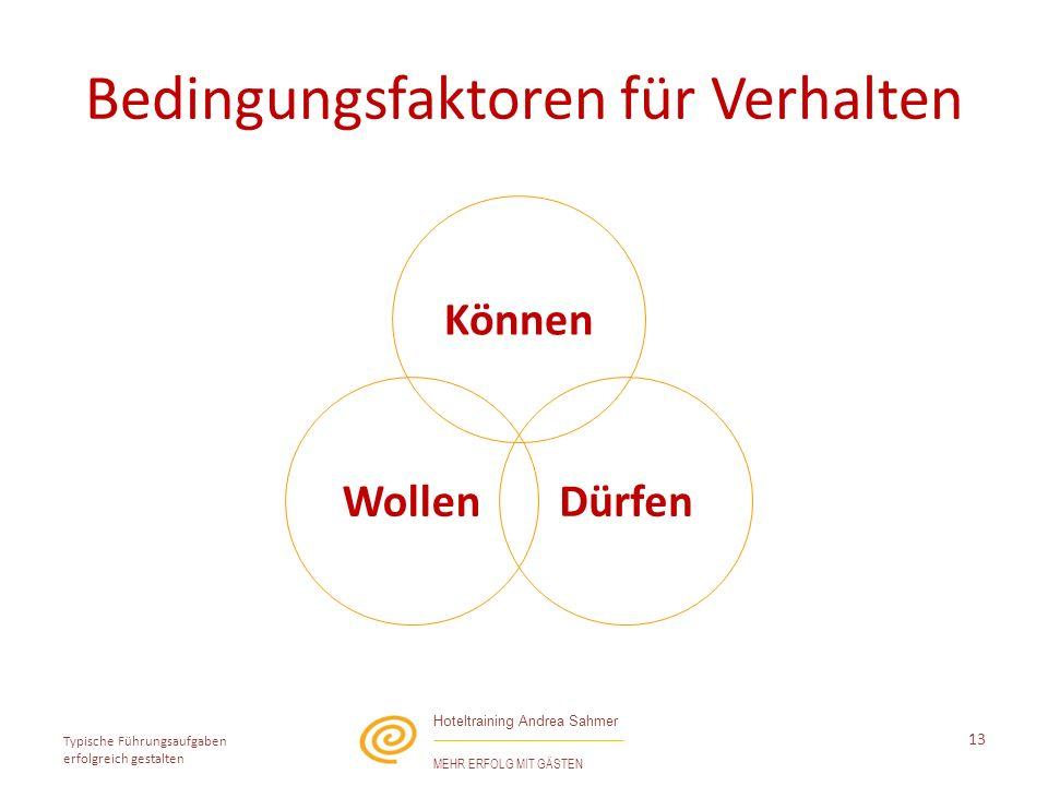 Hoteltraining Andrea Sahmer MEHR ERFOLG MIT GÄSTEN Typische Führungsaufgaben erfolgreich gestalten 13 Bedingungsfaktoren für Verhalten Können WollenDürfen