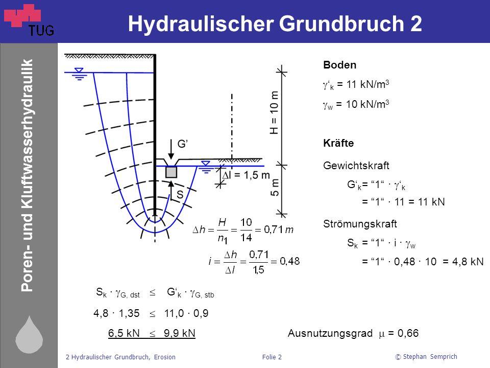 © Stephan Semprich 2 Hydraulischer Grundbruch, ErosionFolie 2 Poren- und Kluftwasserhydraulik Hydraulischer Grundbruch 2 Boden  ' k = 11 kN/m 3  w =