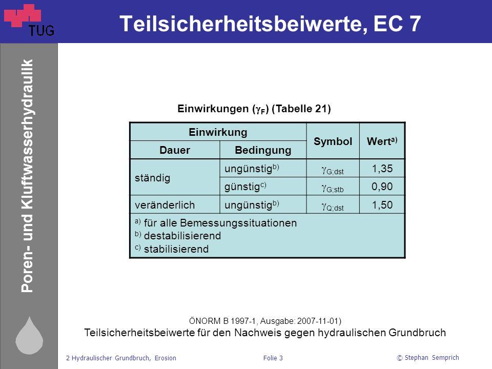 © Stephan Semprich 2 Hydraulischer Grundbruch, ErosionFolie 3 Poren- und Kluftwasserhydraulik Teilsicherheitsbeiwerte, EC 7 Einwirkungen (  F ) (Tabe