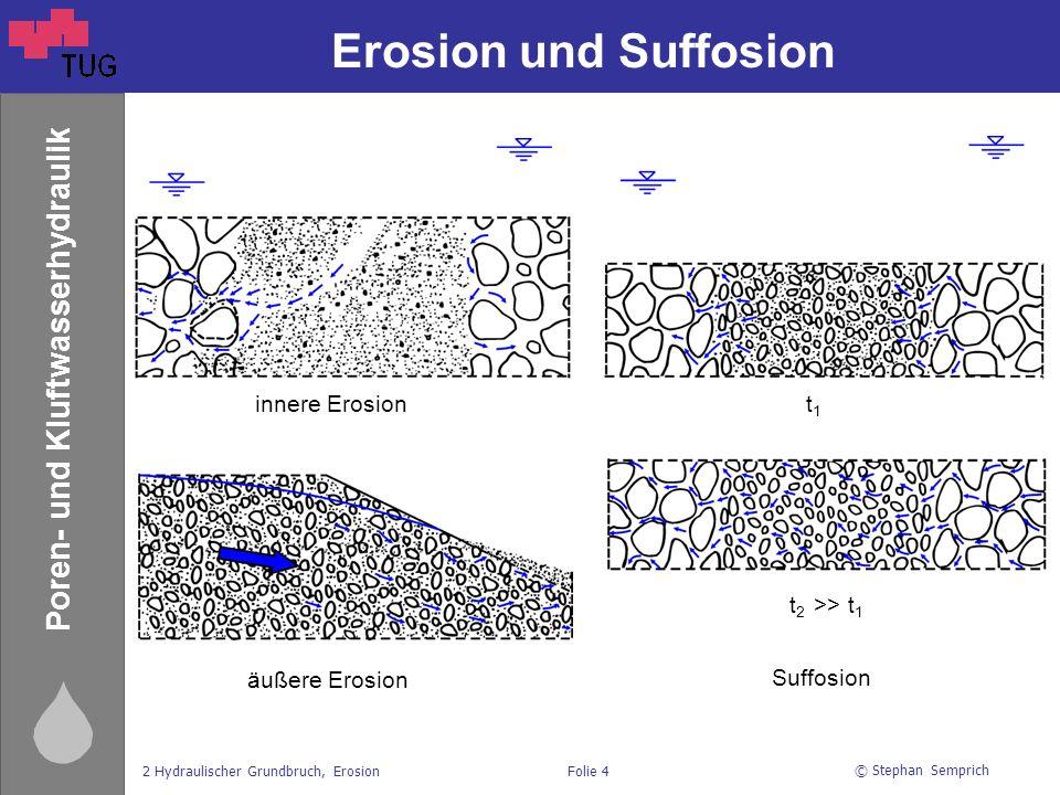 © Stephan Semprich 2 Hydraulischer Grundbruch, ErosionFolie 4 Poren- und Kluftwasserhydraulik Erosion und Suffosion innere Erosion Suffosion äußere Er