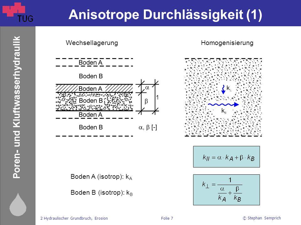 © Stephan Semprich 2 Hydraulischer Grundbruch, ErosionFolie 7 Poren- und Kluftwasserhydraulik Anisotrope Durchlässigkeit (1) WechsellagerungHomogenisi
