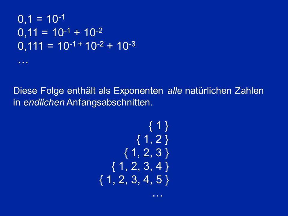 Diese Folge enthält als Exponenten alle natürlichen Zahlen in endlichen Anfangsabschnitten. 0,1 = 10 -1 0,11 = 10 -1 + 10 -2 0,111 = 10 -1 + 10 -2 + 1