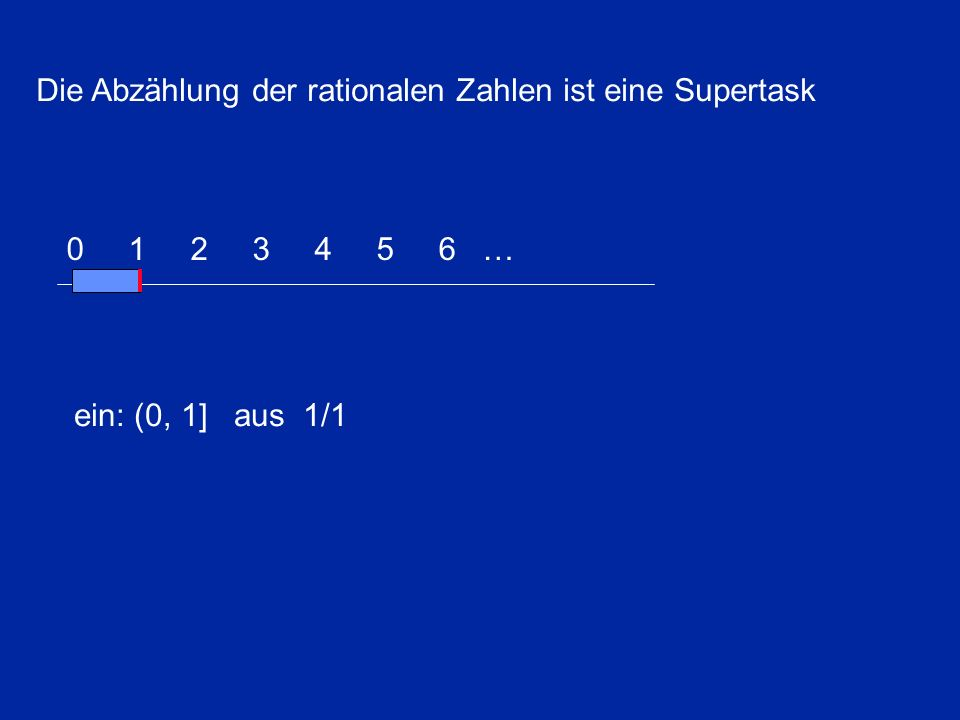 Die Abzählung der rationalen Zahlen ist eine Supertask 0 1 2 3 4 5 6 … ein: (0, 1] aus 1/1