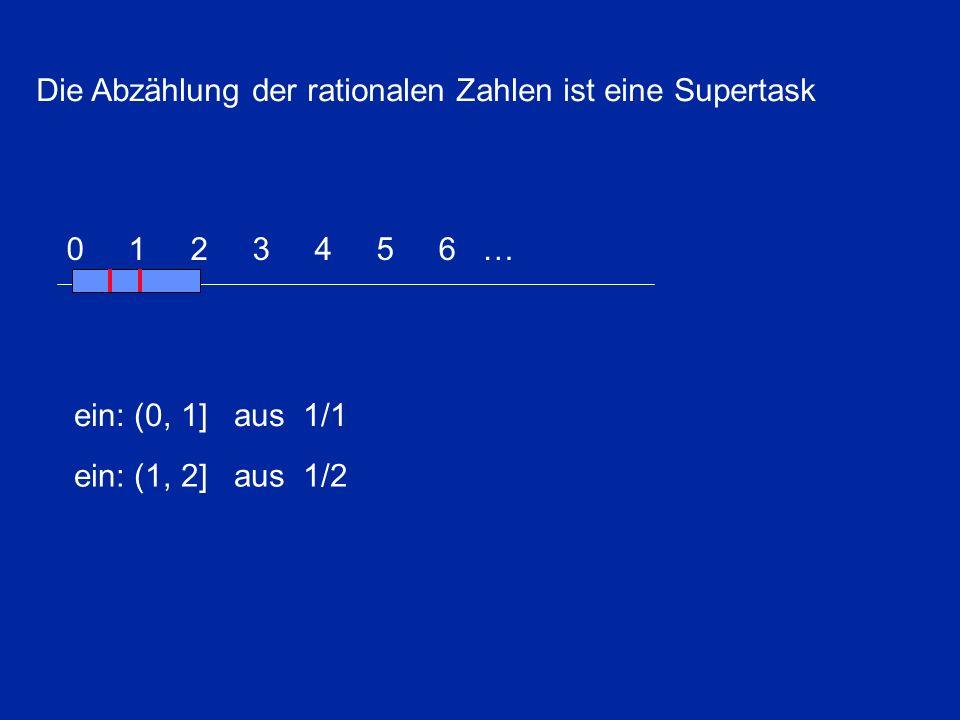 Die Abzählung der rationalen Zahlen ist eine Supertask 0 1 2 3 4 5 6 … ein: (0, 1] aus 1/1 ein: (1, 2] aus 1/2