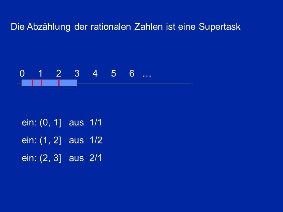 Die Abzählung der rationalen Zahlen ist eine Supertask 0 1 2 3 4 5 6 … ein: (0, 1] aus 1/1 ein: (1, 2] aus 1/2 ein: (2, 3] aus 2/1