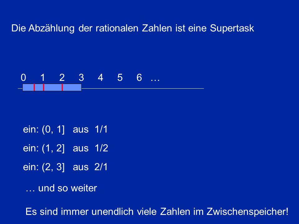 Die Abzählung der rationalen Zahlen ist eine Supertask 0 1 2 3 4 5 6 … ein: (0, 1] aus 1/1 ein: (1, 2] aus 1/2 ein: (2, 3] aus 2/1 … und so weiter Es