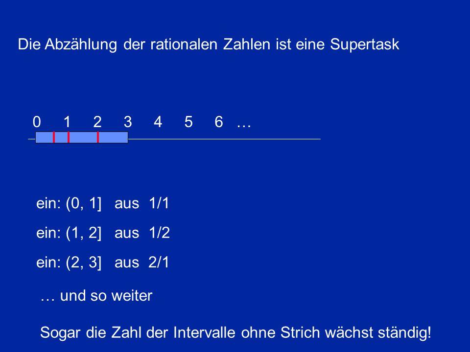 Die Abzählung der rationalen Zahlen ist eine Supertask 0 1 2 3 4 5 6 … ein: (0, 1] aus 1/1 ein: (1, 2] aus 1/2 ein: (2, 3] aus 2/1 … und so weiter Sog