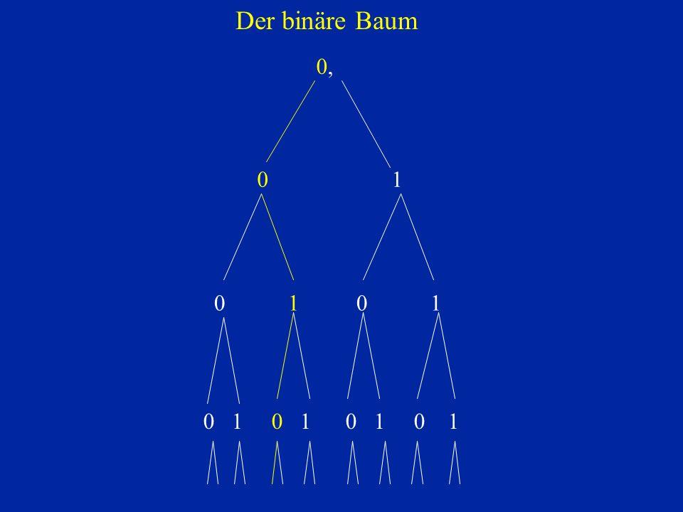 0,0, 01 0 1 0 1 0 1 Der binäre Baum