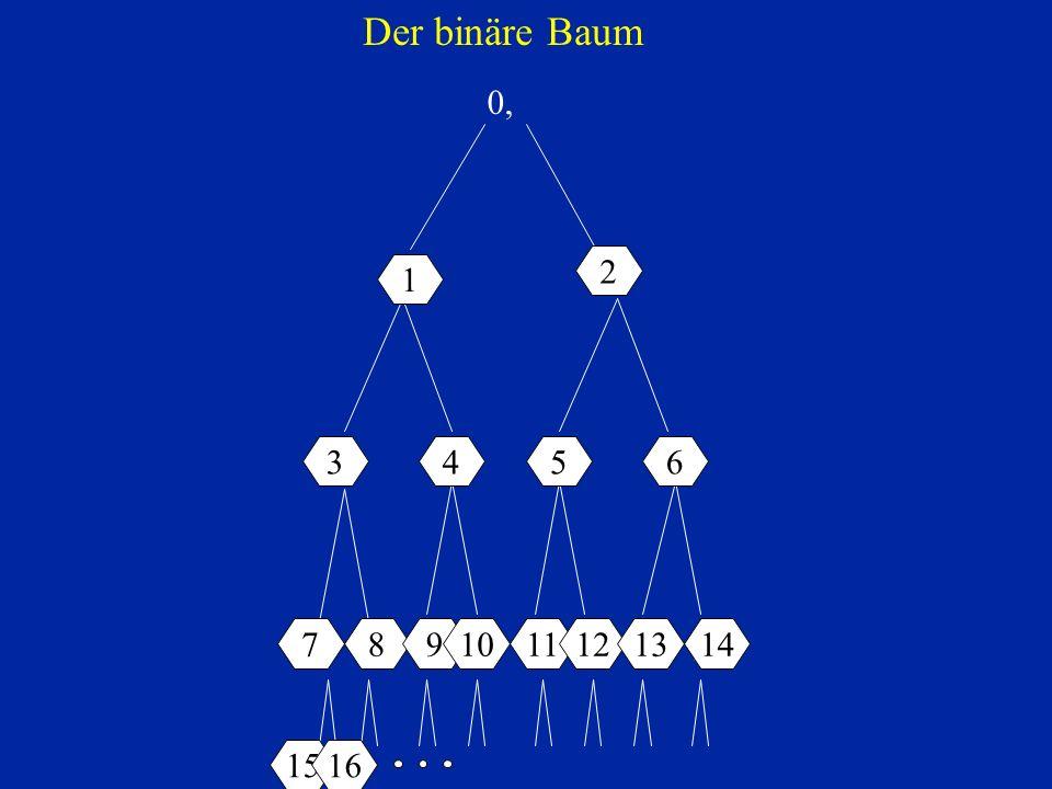 0, 01 0 1 0 1 0 1 Der binäre Baum 1 2 3456 15 711812 16 1314910