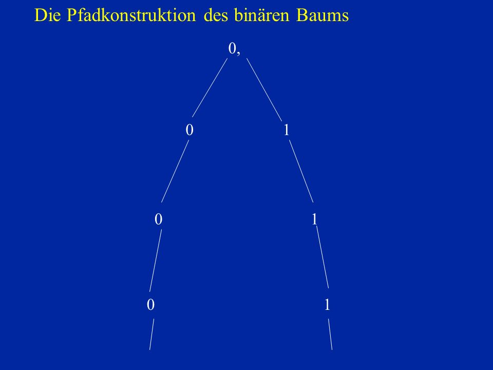 0, 01 0 1 Die Pfadkonstruktion des binären Baums