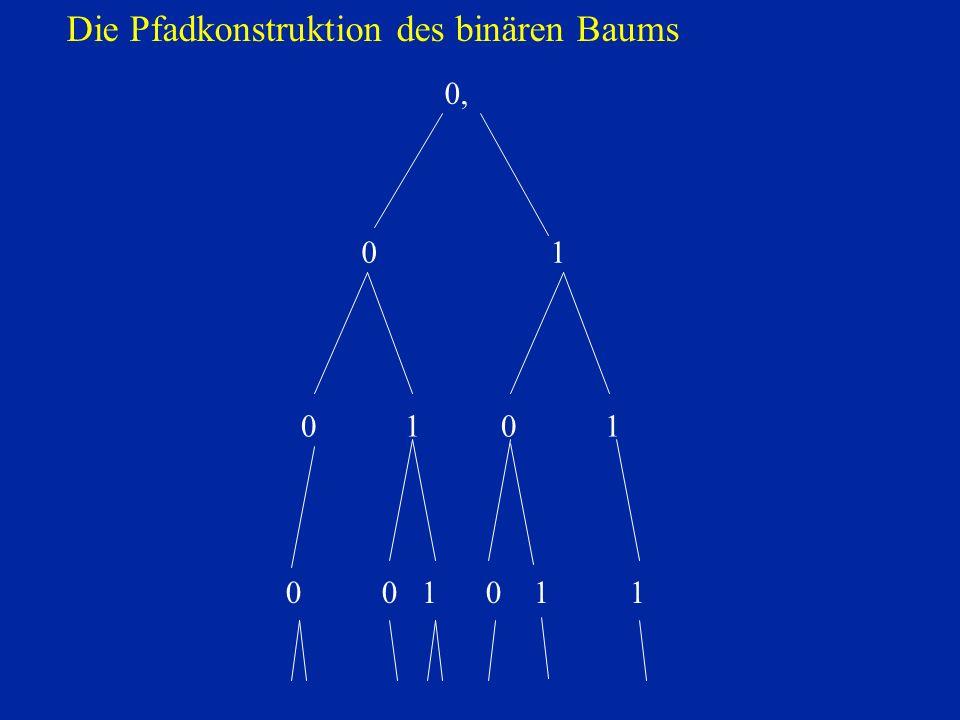0, 01 0 1 0 0 1 0 1 1 Die Pfadkonstruktion des binären Baums