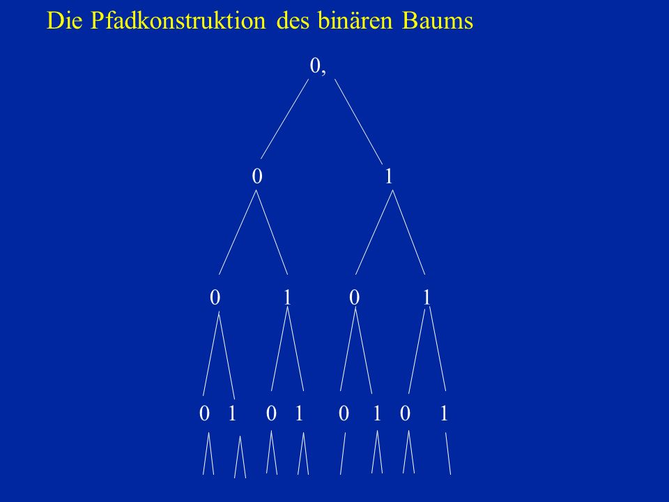 0, 01 0 1 0 1 0 1 Die Pfadkonstruktion des binären Baums