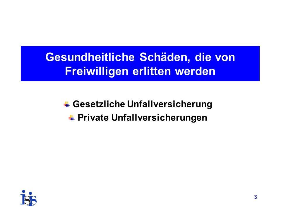 Gesundheitliche Schäden, die von Freiwilligen erlitten werden Gesetzliche Unfallversicherung Private Unfallversicherungen 3