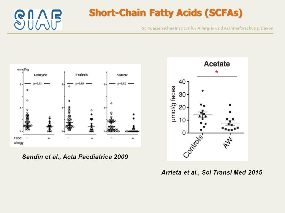 Short-Chain Fatty Acids (SCFAs) Sandin et al., Acta Paediatrica 2009 Schweizerisches Institut für Allergie- und Asthmaforschung, Davos Arrieta et al.,