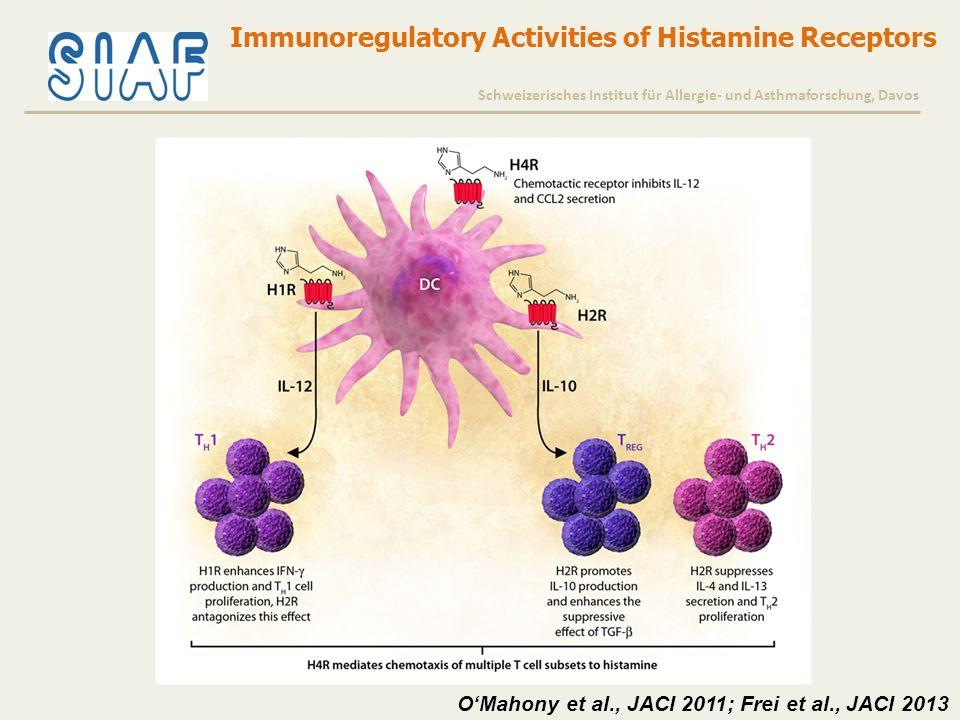 O'Mahony et al., JACI 2011; Frei et al., JACI 2013 Immunoregulatory Activities of Histamine Receptors Schweizerisches Institut für Allergie- und Asthm