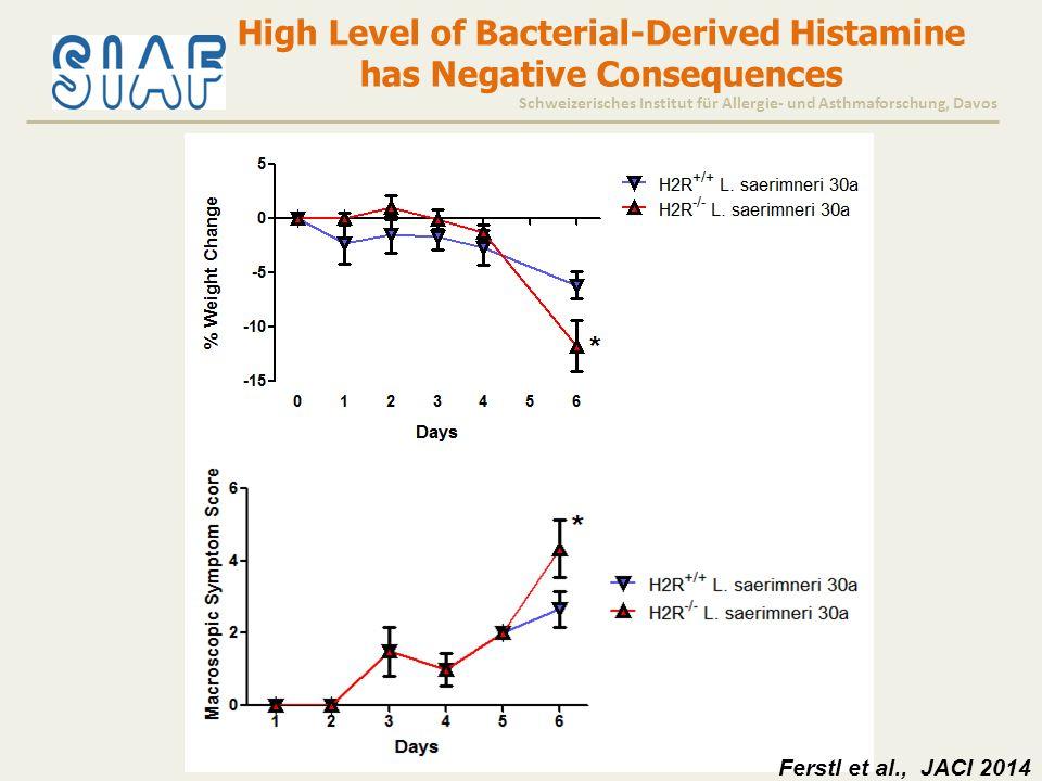 Schweizerisches Institut für Allergie- und Asthmaforschung, Davos Ferstl et al., JACI 2014 High Level of Bacterial-Derived Histamine has Negative Consequences