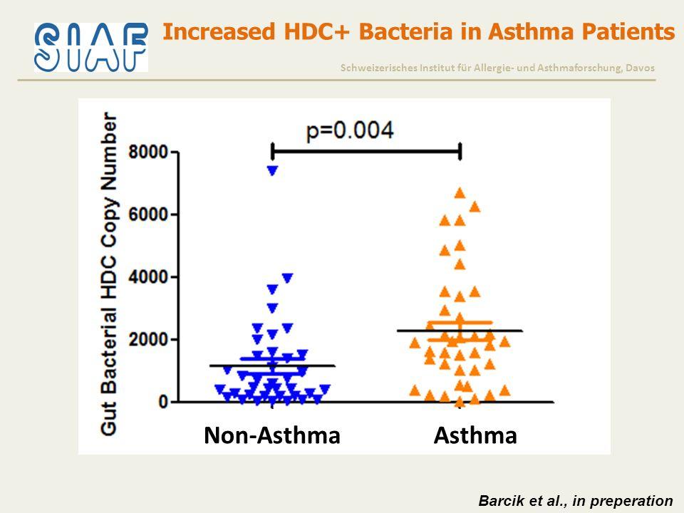 Increased HDC+ Bacteria in Asthma Patients Non-Asthma Asthma Schweizerisches Institut für Allergie- und Asthmaforschung, Davos Barcik et al., in preperation