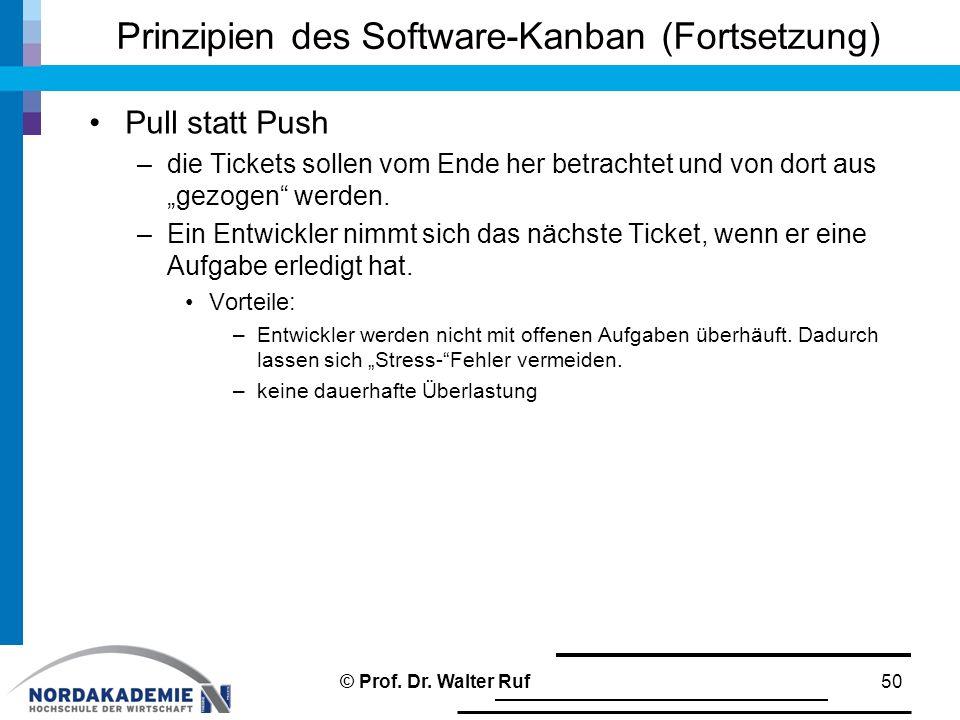 """Prinzipien des Software-Kanban (Fortsetzung) Pull statt Push –die Tickets sollen vom Ende her betrachtet und von dort aus """"gezogen werden."""