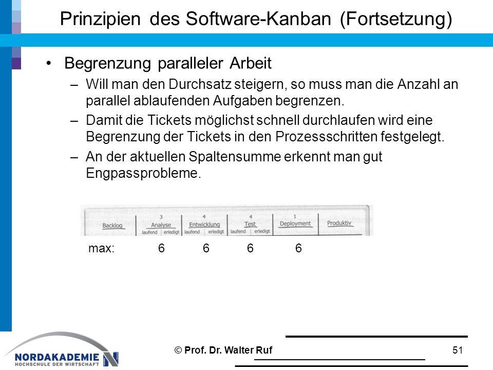 Prinzipien des Software-Kanban (Fortsetzung) Begrenzung paralleler Arbeit –Will man den Durchsatz steigern, so muss man die Anzahl an parallel ablaufenden Aufgaben begrenzen.