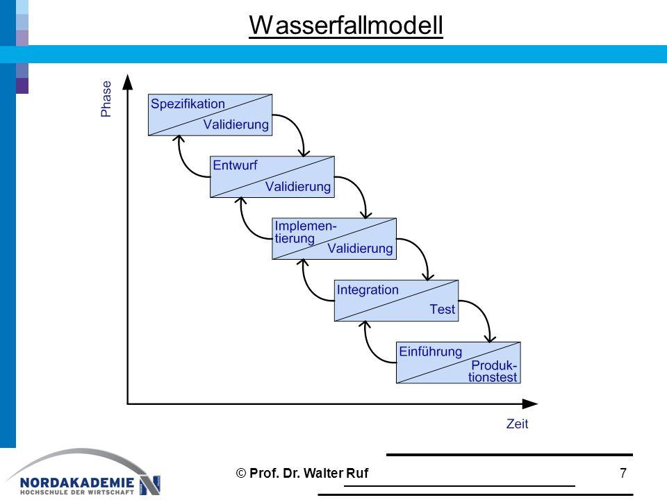 2.6.2.4 Projektablauf bei Scrum Scrum im Überblick 38© Prof. Dr. Walter Ruf