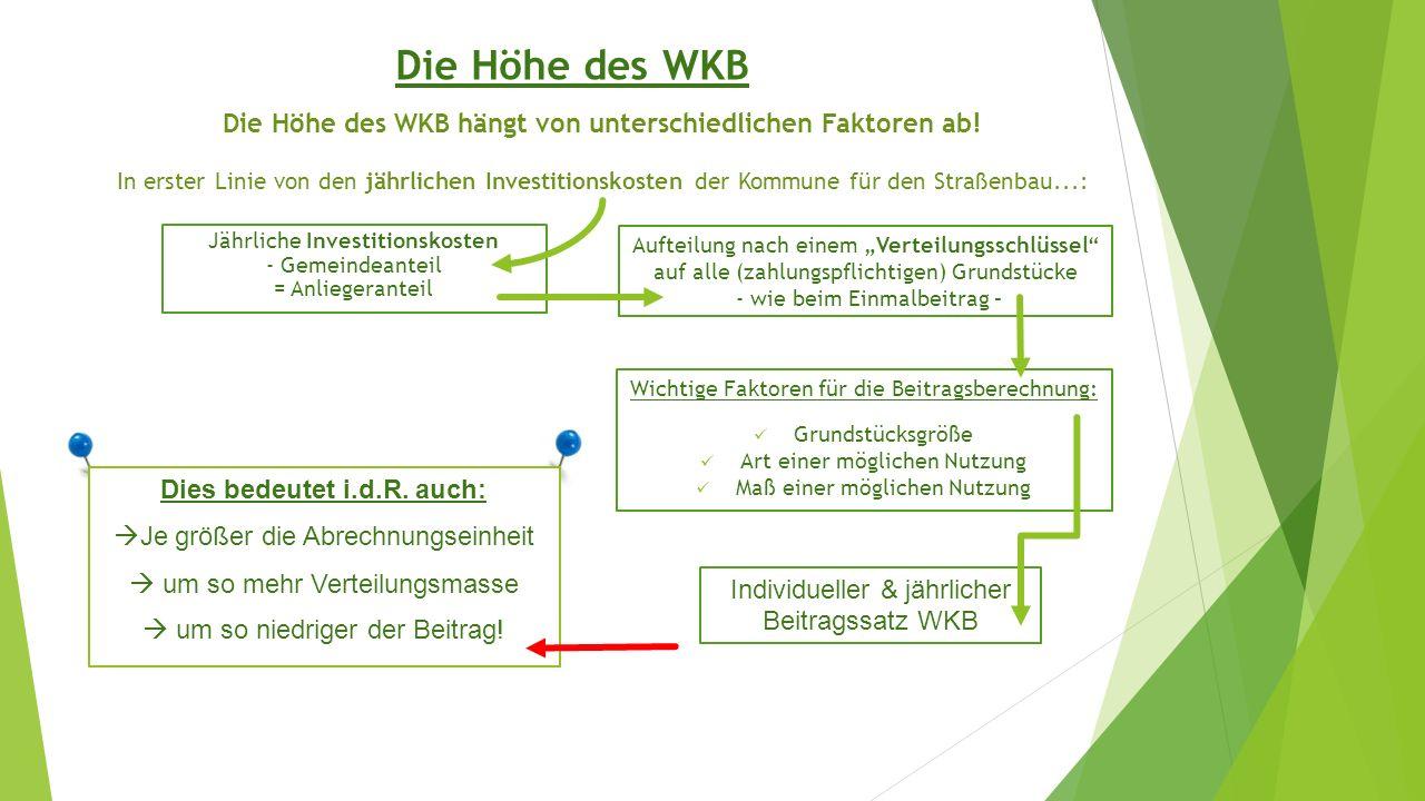 """Die Höhe des WKB Aufteilung nach einem """"Verteilungsschlüssel auf alle (zahlungspflichtigen) Grundstücke - wie beim Einmalbeitrag – Die Höhe des WKB hängt von unterschiedlichen Faktoren ab."""